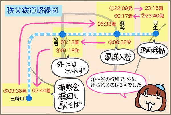 秩父鉄道夜行急行