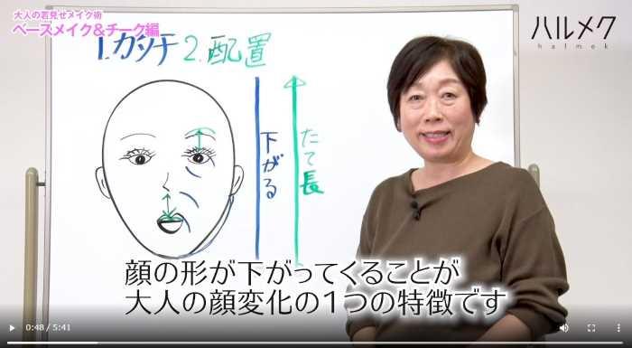 大人の顔変化