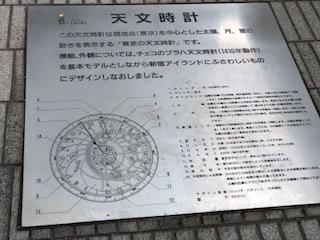 天文時計説明