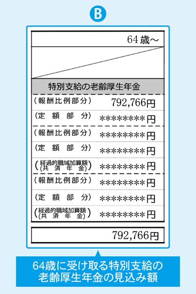 ねんきん定期便サンプル