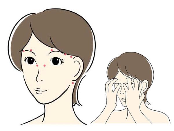 洗顔時の顔ツボ