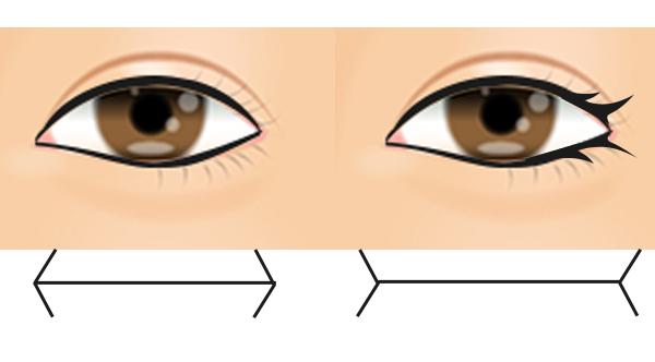 アイラインの目が大きく見えるひきかた