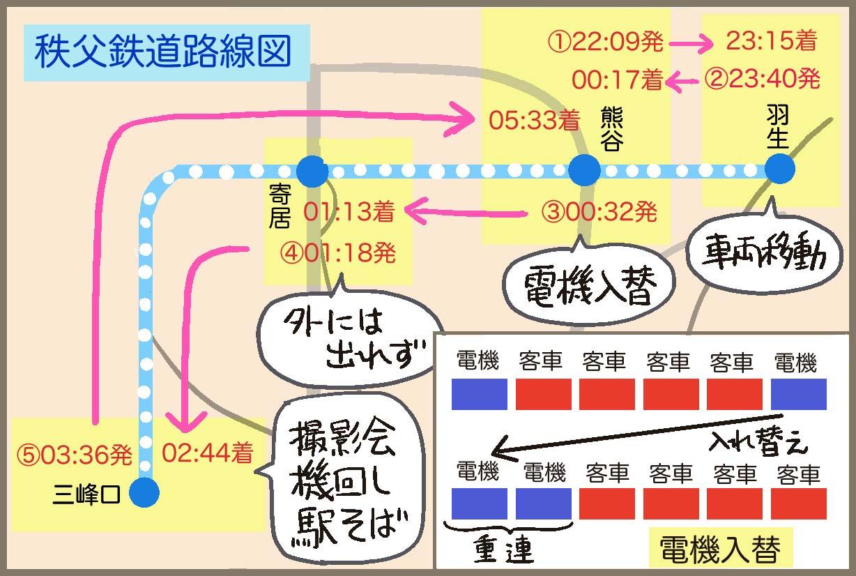 秩父鉄道「夜行急行」ツアー