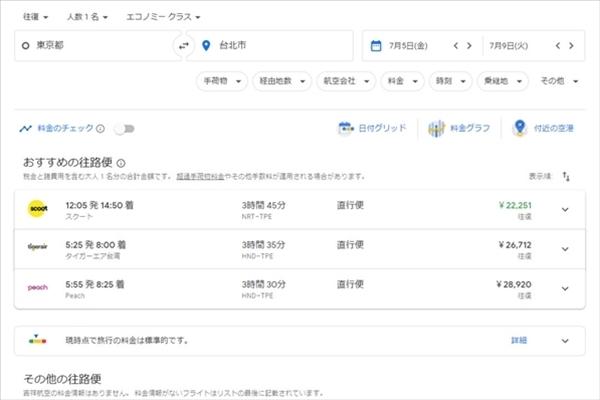 Googleフライトの台湾便HP