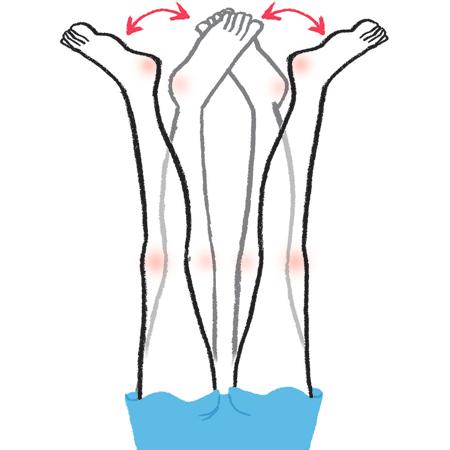 下肢静脈瘤体操1|寝ながら、足首ぶらぶら体操